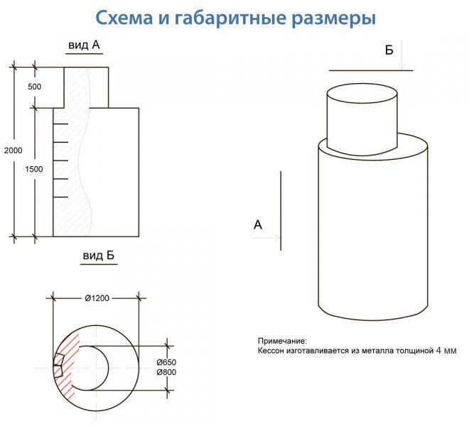 Металлический кессон Аквалюкс+ 2