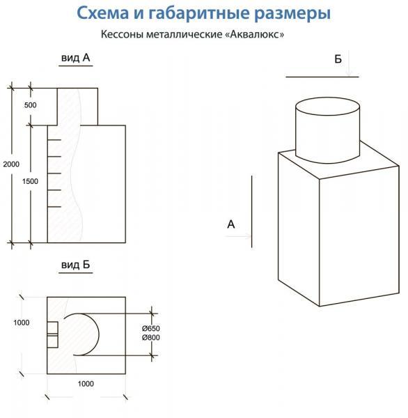 Металлический кессон круглый Аквалюкс+ 1