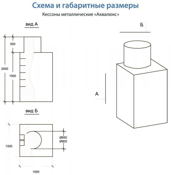 Металлический кессон Аквалюкс+ 8